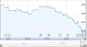 Summer Clearance Sale on US Stocks!
