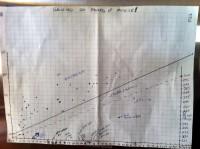 fridge_chart