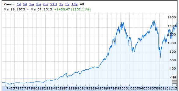 stocks_since_74
