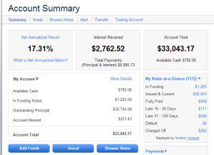 The Lending Club Experiment at One Year – the Gravy Train Grows Crowded
