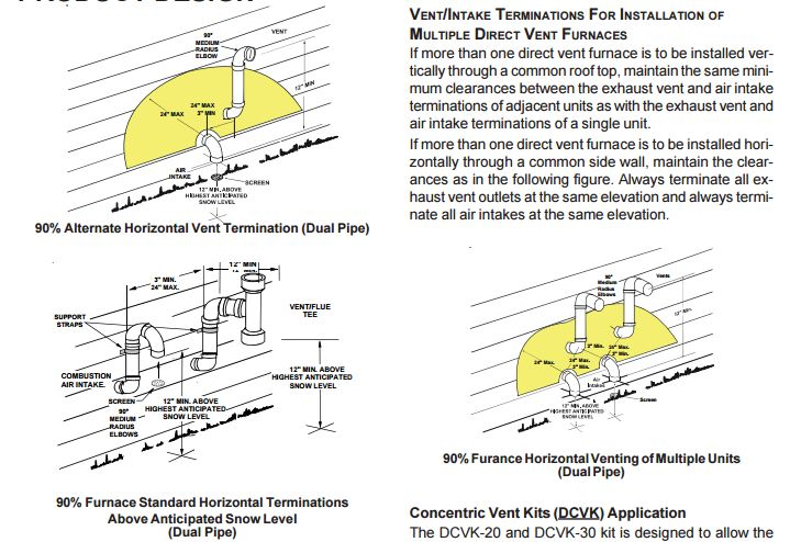 instuction_snippet how to replace your own furnace  at soozxer.org