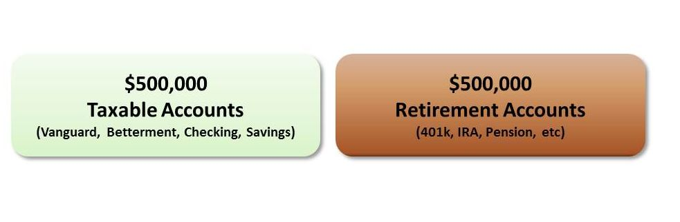 How to Retire Forever on a Fixed Chunk of Money | Mr  Money